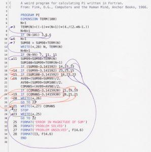 Ejemplo de código espagueti