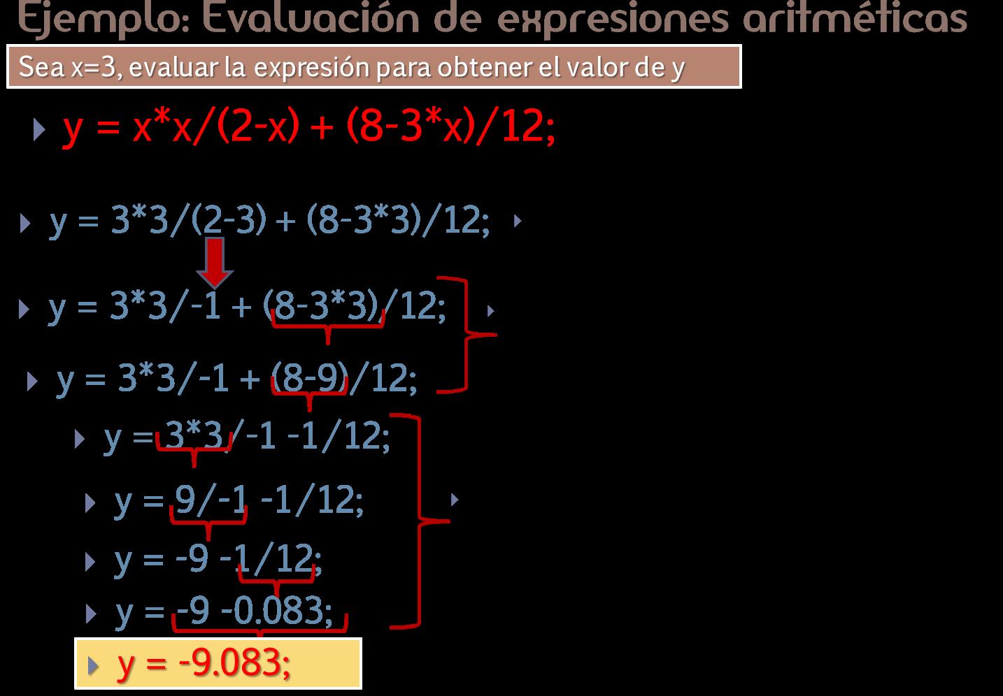 evaluacion1Aritm.fw