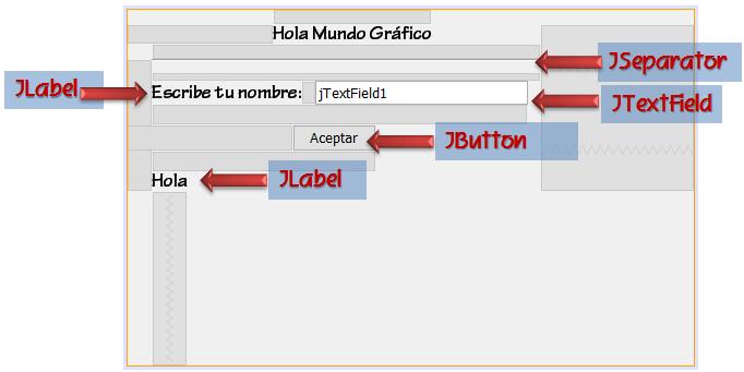 dCodinGames - Los componentes de la aplicación de ejemplo