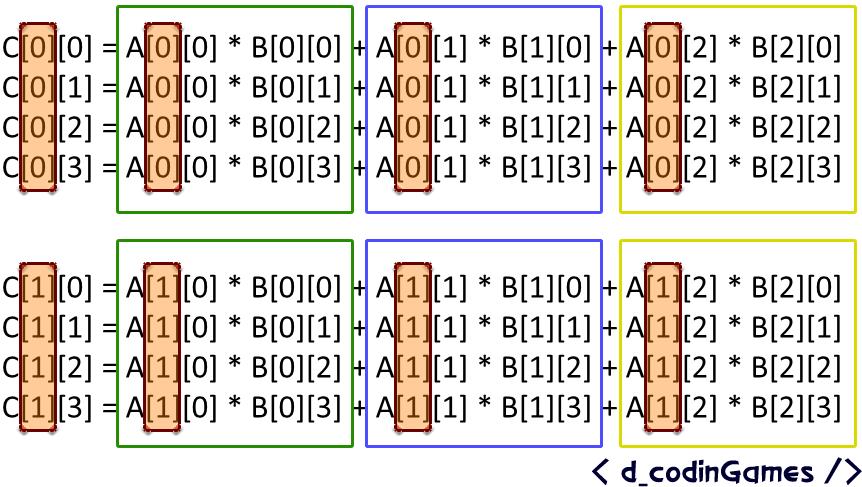 dcodinGames - Multiplicación de matrices - Encontrando el primer índice.