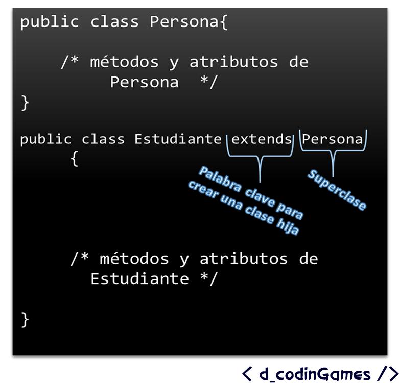 dCodinGames - Creación de una subclase