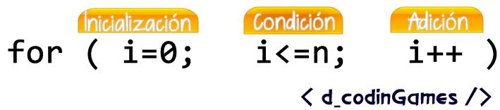 dCodinGames - El encabezado del ciclo for