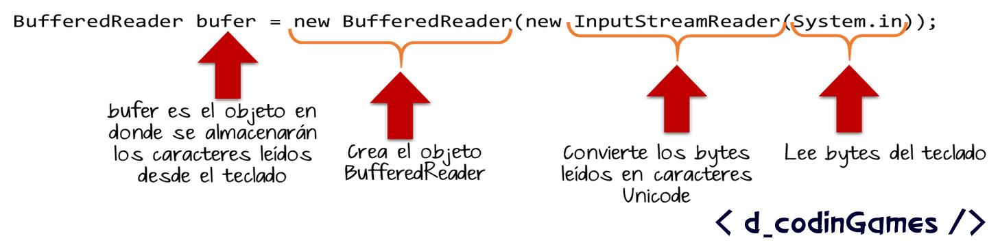 Creación de un objeto de la clase BufferedReader - dCodinGames.com